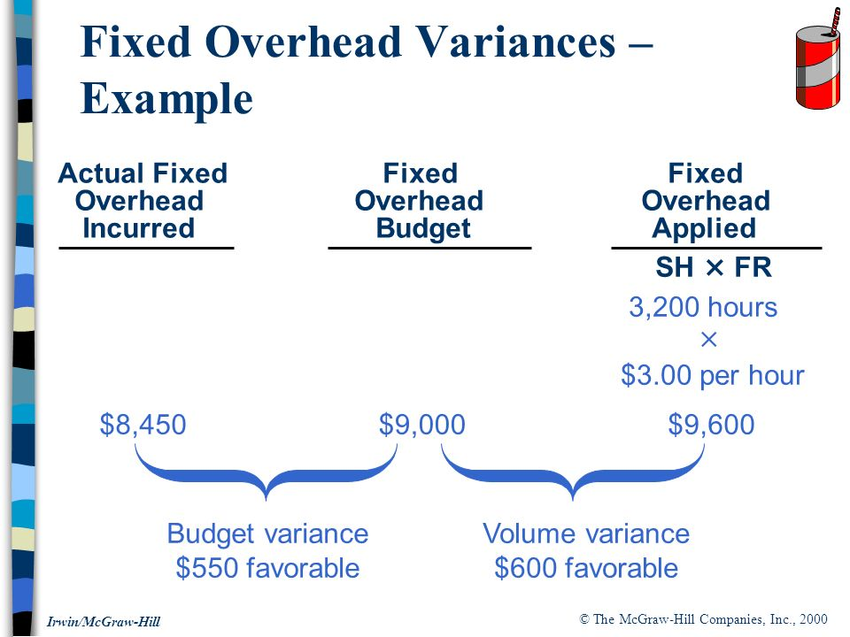 Flexible Budgets and Overhead Analysis Chapter ppt download