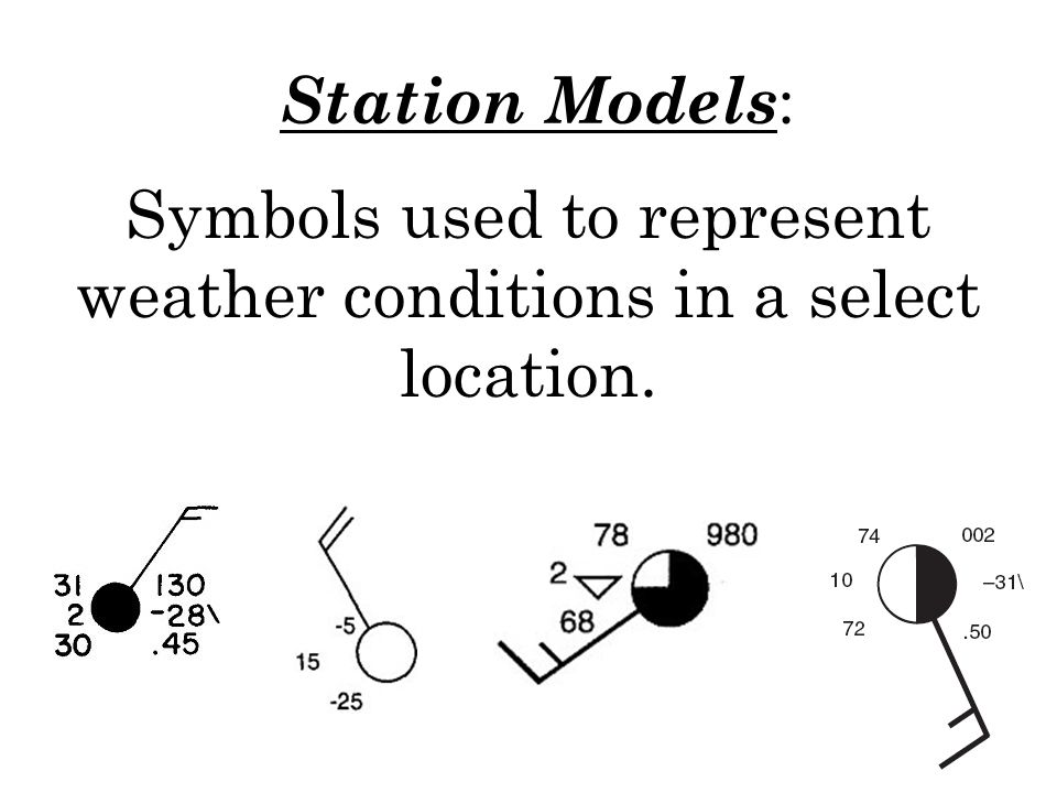 Station Models Symbols Used To Represent Weather Conditions In A