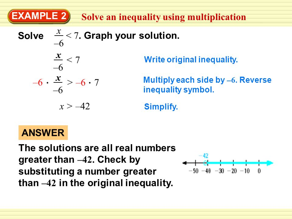 Solve An Inequality Using Multiplication Example 2 7 7 X 6 Write
