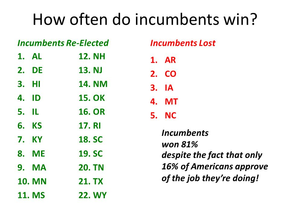 approximately __ percent of house incumbents win reelection