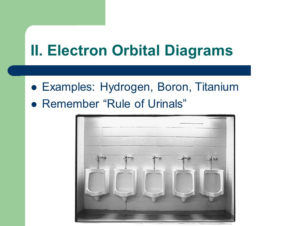 Electron Orbital Diagrams And Electron Configurations Labeling