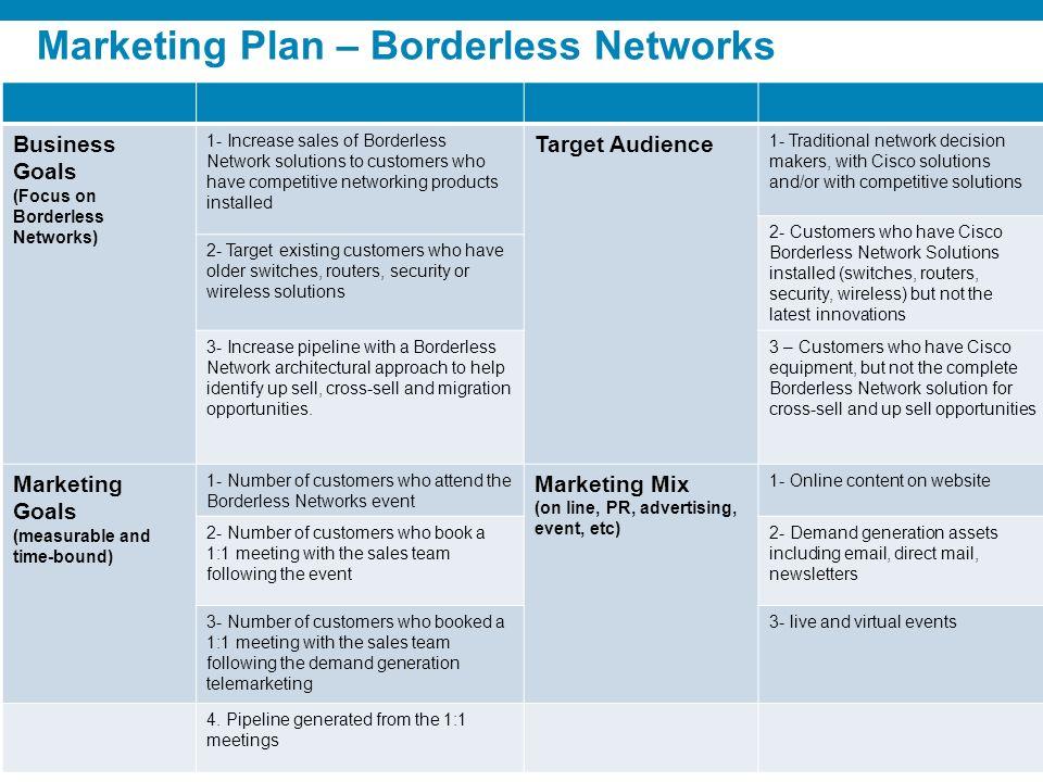 Borderless Networks Sample Marketing Plan for Partners