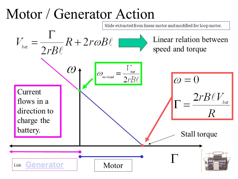 3 Motor / Generator ...