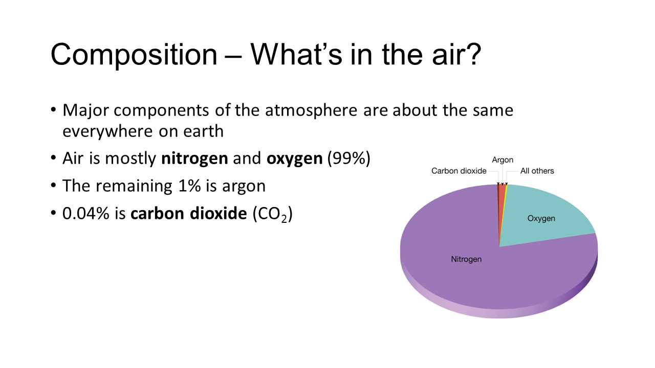What is the atmosphere and what is it for
