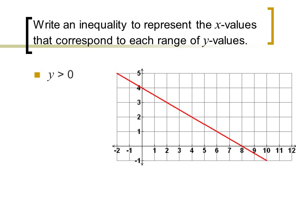 Writing Inequalities From Graphs Definition An Inequality Is A