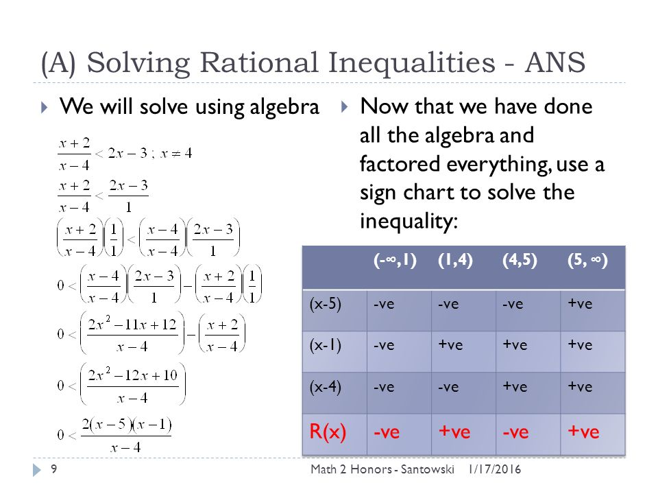 Lesson 28 Solving Rational Inequalities Math 2 Honors 117