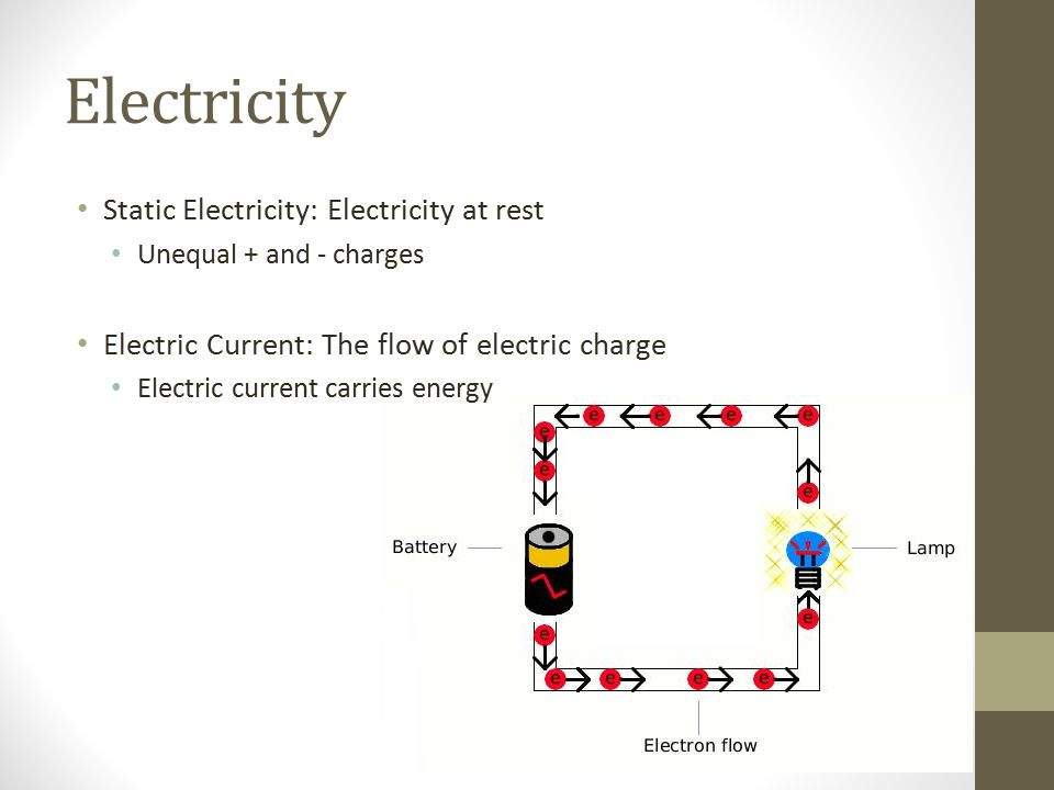 2 Electricity Static At Rest Unequal And Charges Electric Cur The Flow Of Charge Carries Energy