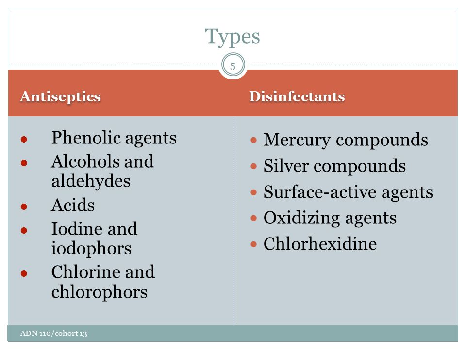 antiseptic vs disinfectant