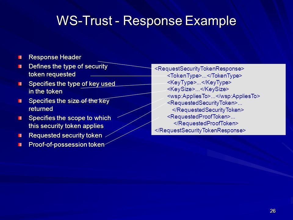 Leveraging Web Service Security Standards Richard Jacob WSRP