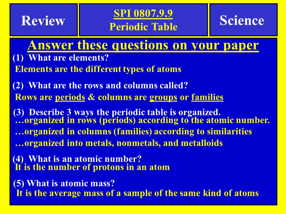 Notes tennessee spi objective use the periodic table to determine answer these questions urtaz Choice Image