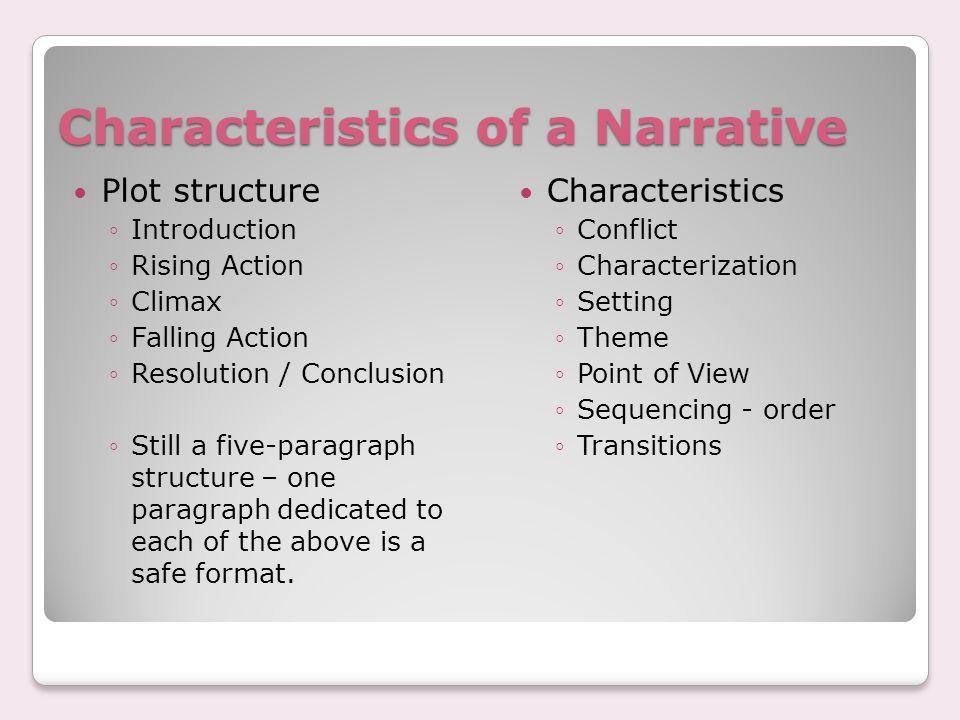 narrative writing format