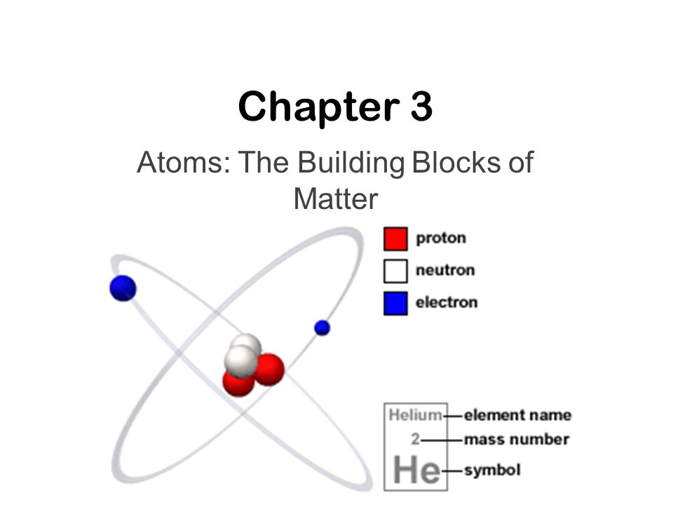 Chapter 3 Atoms The Building Blocks Of Matter 3 1 The Atom