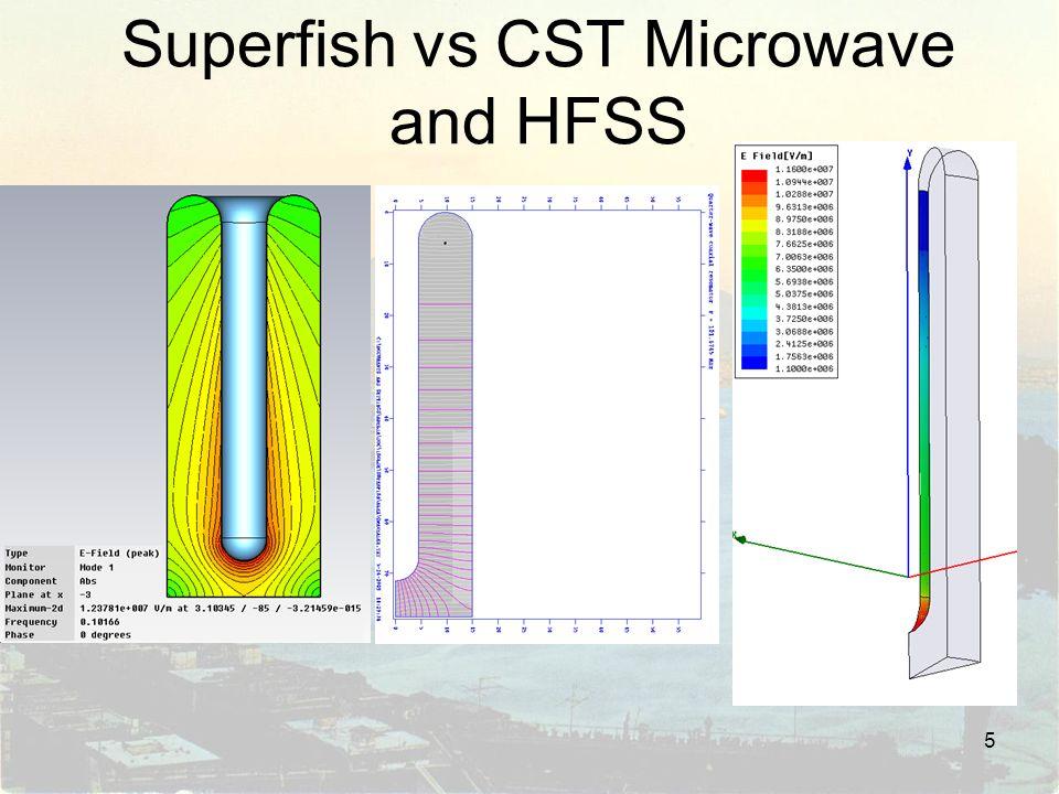 High beta cavity simulations and RF measurements Alessandro D'Elia