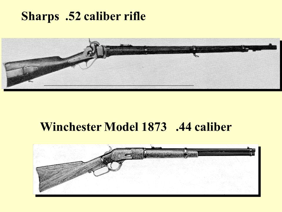 american civil war technology