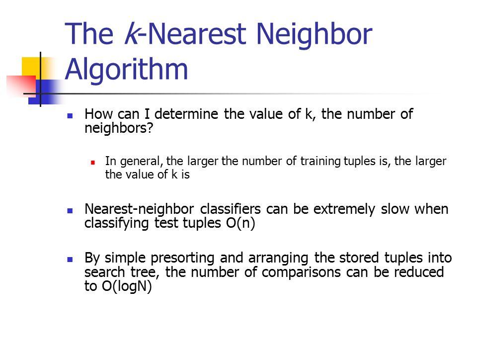 Lazy Learners K-Nearest Neighbor algorithm Fuzzy Set theory