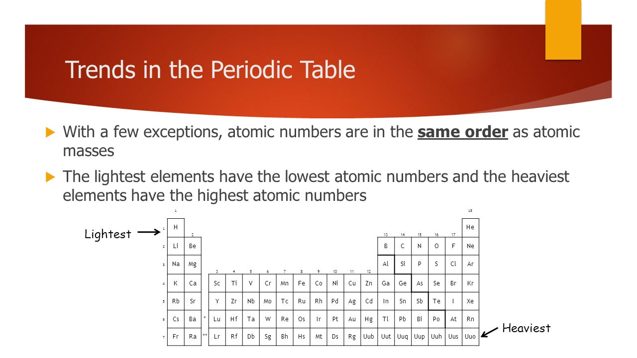 The periodic table of the elements learning goals to be able to 7 trends in the periodic urtaz Gallery