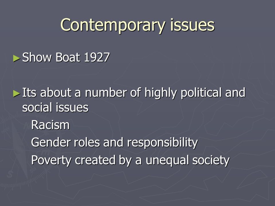 contemporary social issues list