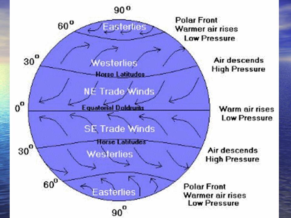 Doldrums Tradewinds Westerlies Diagram Diy Enthusiasts Wiring