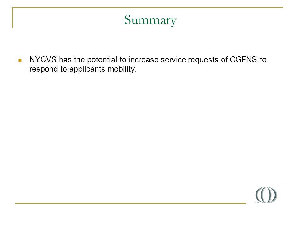 New York Credentials Verification Service October 2005 ~ CGFNS Board