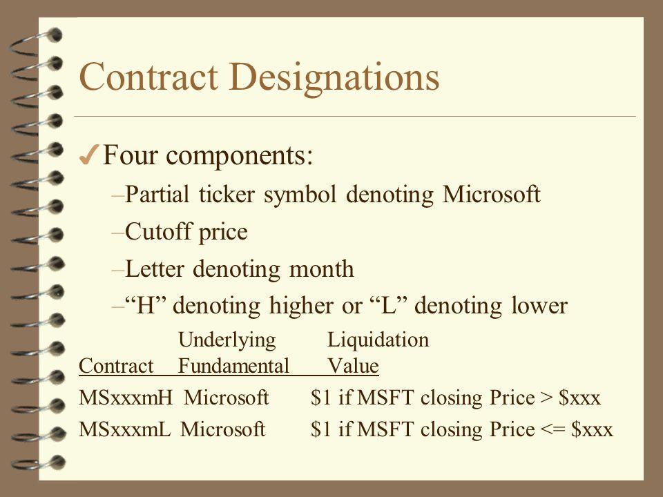 Msft Microsoft Price Level Market Iowa Electronic Markets Ppt