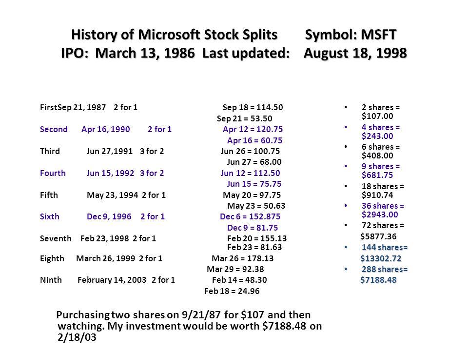Financial Markets Financial Markets The Stock Market Stock