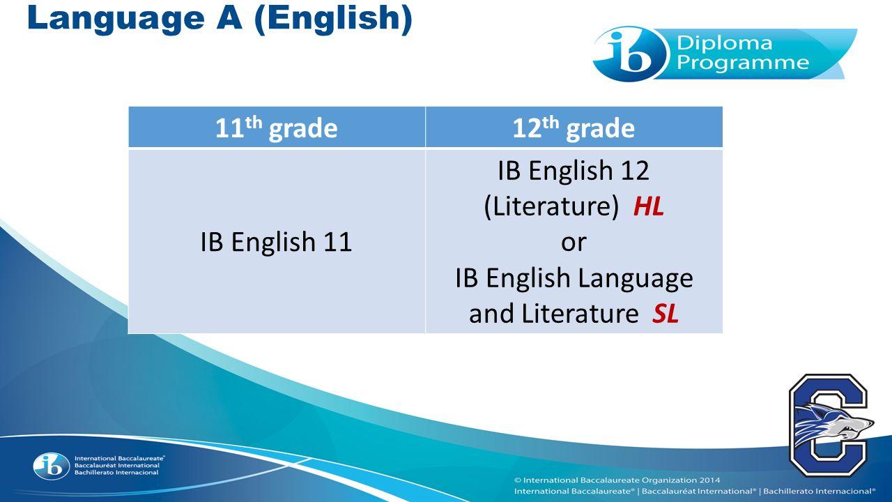 CHANDLER HIGH SCHOOL International Baccalaureate Programme