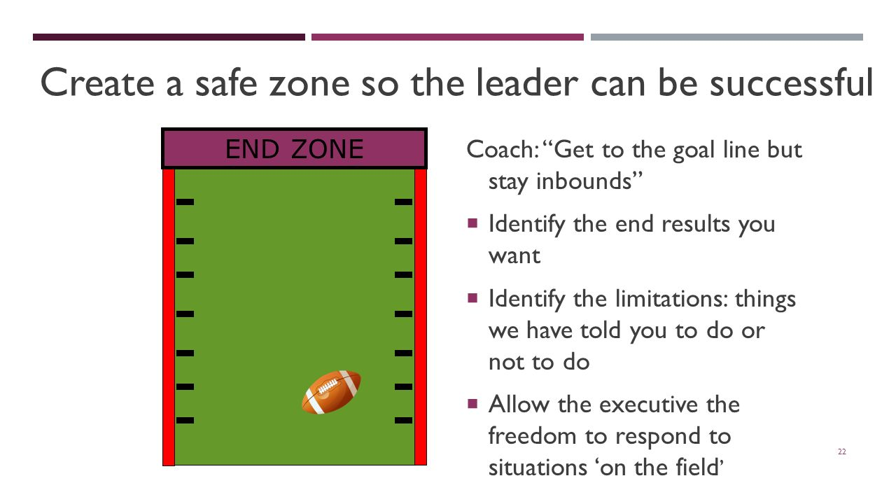 22 Coach: Get to the goal line but stay inbounds  Identify the end results you want  Identify the limitations: things we have told you to do or not to do  Allow the executive the freedom to respond to situations 'on the field ' END ZONE Create a safe zone so the leader can be successful