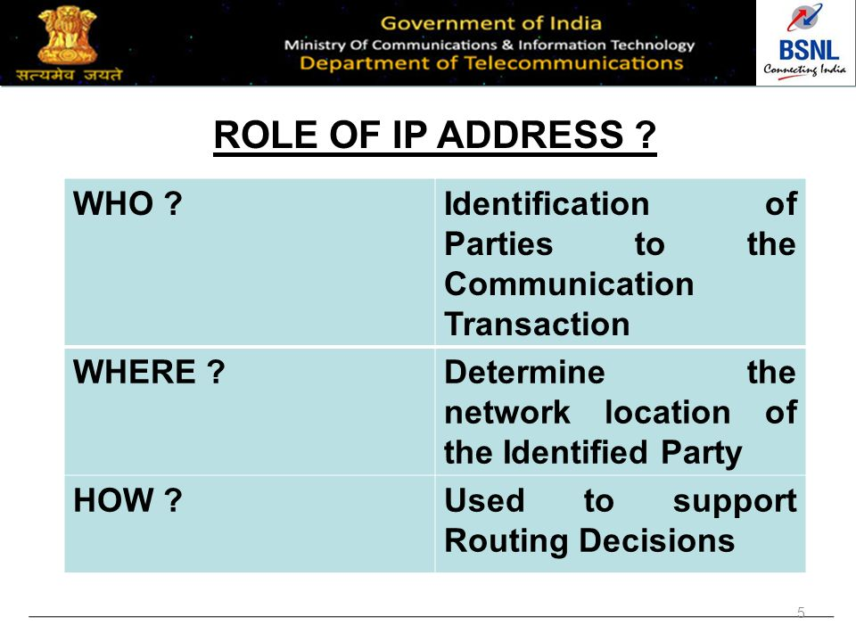 IPV6: Global Status & Government of India's Initiatives and