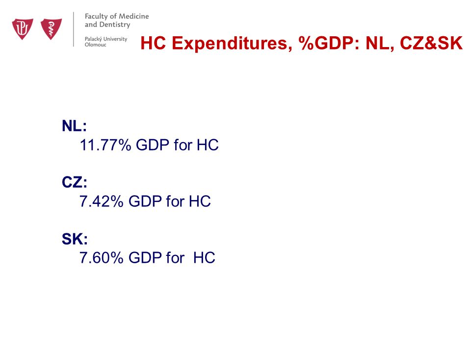 HC Expenditures, %GDP: NL, CZ&SK NL: 11.77% GDP for HC CZ: 7.42% GDP for HC SK: 7.60% GDP for HC
