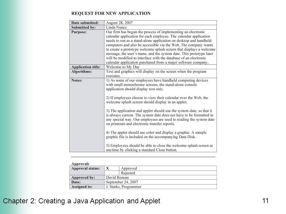 Creating a Java Application and Applet - ppt video online download