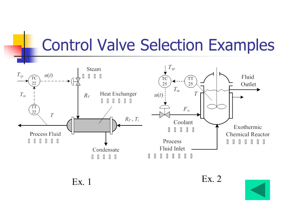 Typical safety relief valve datasheet enggcyclopedia.