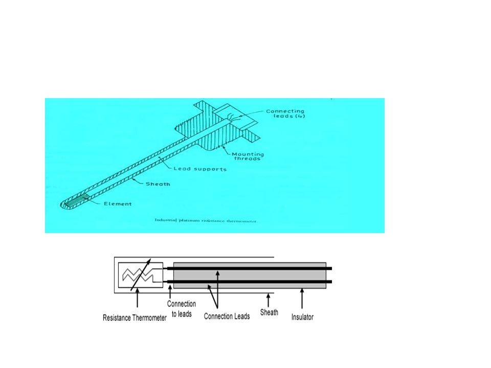 TRANSDUCERS. - ppt download