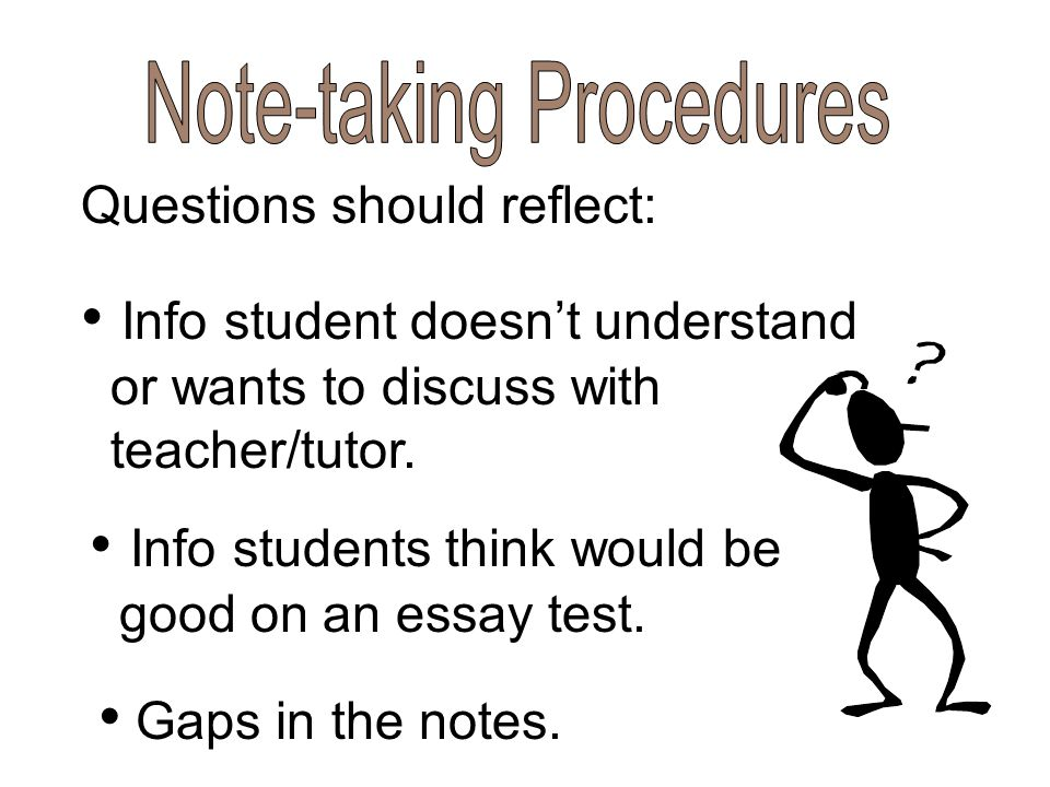 Questions should reflect: Info student doesn't understand or wants to discuss with teacher/tutor.