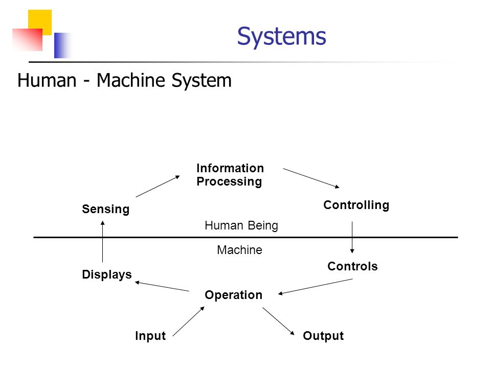 Human Factors Engineering Principles Of System Design Ppt Download