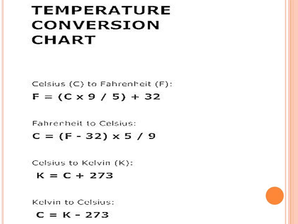 Heat Energy Temperature Ppt Video Online Download