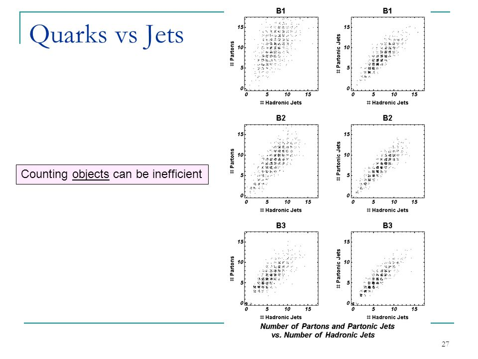 27 Quarks vs Jets Counting objects can be inefficient