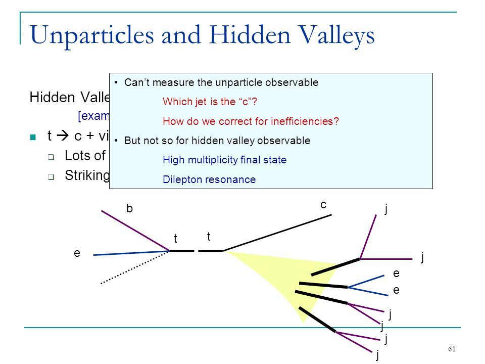 61 Unparticles and Hidden Valleys Hidden Valley [example: unparticle model with mass gap] t  c + visible valley particles  Lots of particles in final state MJS & Zurek 06 ; MJS 08  Striking exclusive signatures t b e t c e e j j j j j j Can't measure the unparticle observable Which jet is the c .
