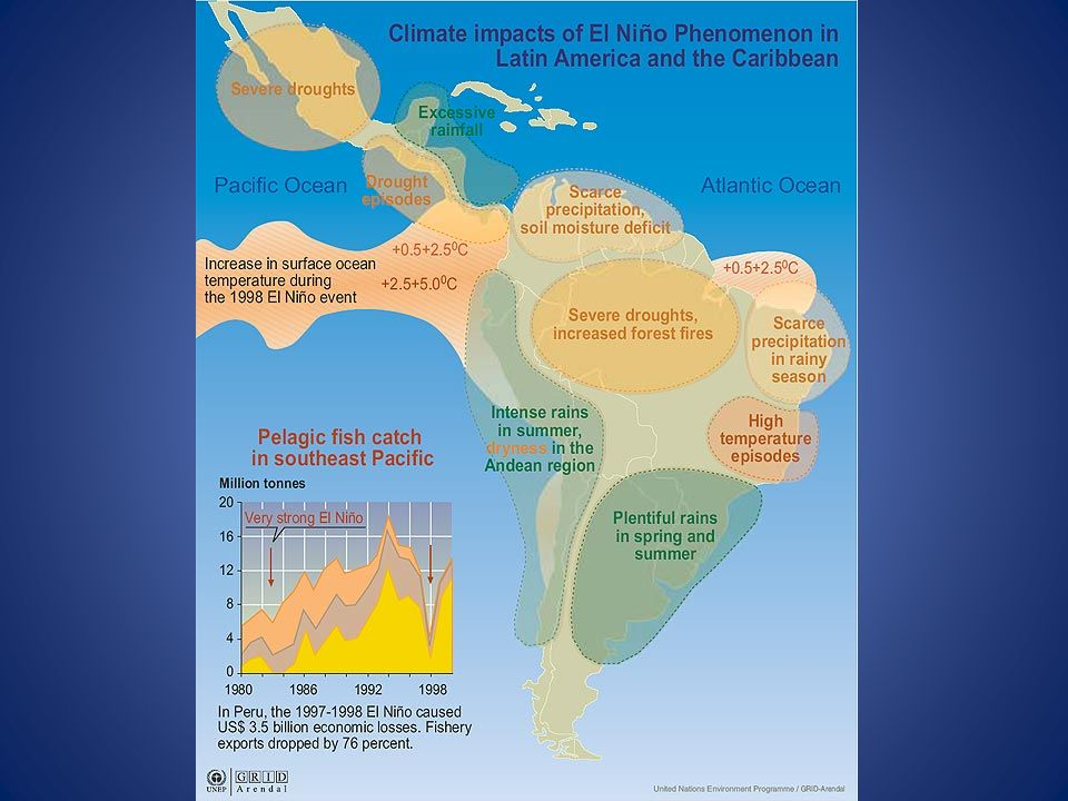 recent natural disasters in latin america