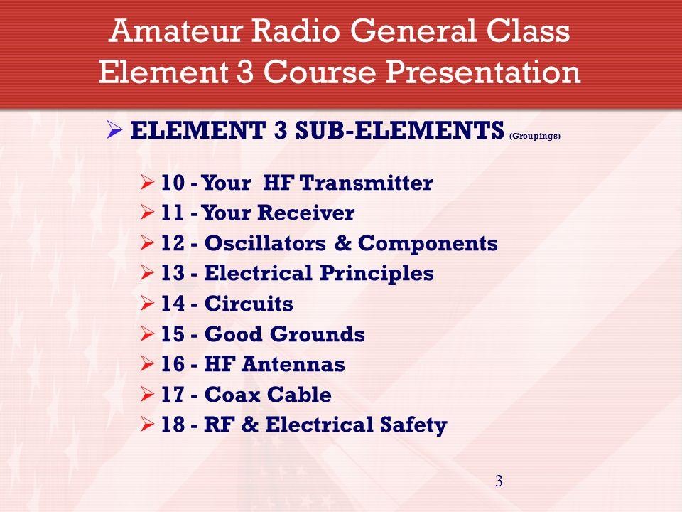 AA9PW FCC Exam Practice Extra