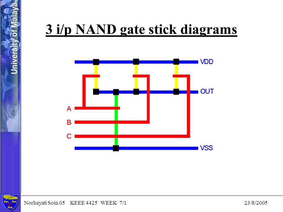 Norhayati Soin 05 Keee 4425 Week 7 1 23 8 2005 Lecture 9 Keee 4425