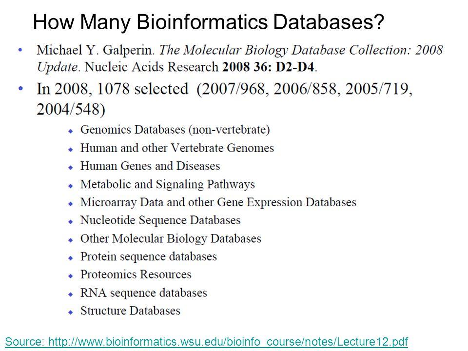 MBG305 Applied Bioinformatics Week 2 ( ) Jens Allmer  - ppt download