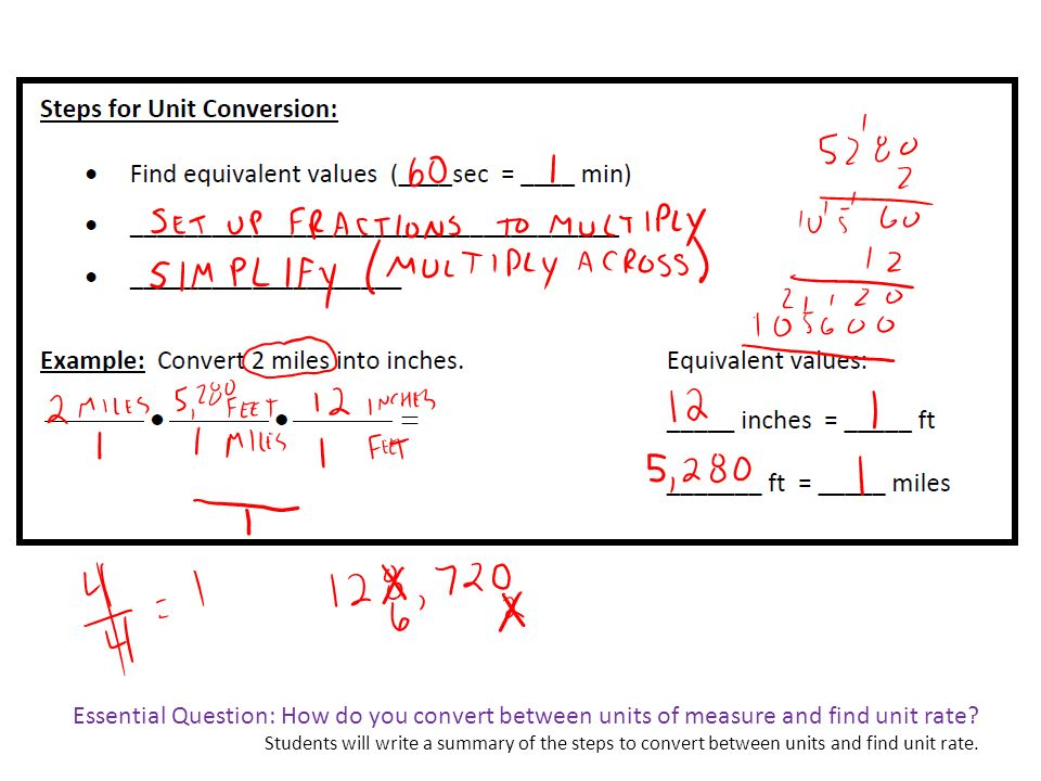 Essential Question How Do You Convert Between Units Of Measure And Find Unit Rate