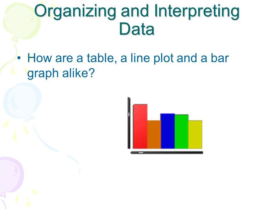 2 math reflections looking at data