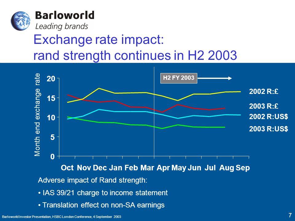 Barloworld Investor Presentation, HSBC London Conference, 4