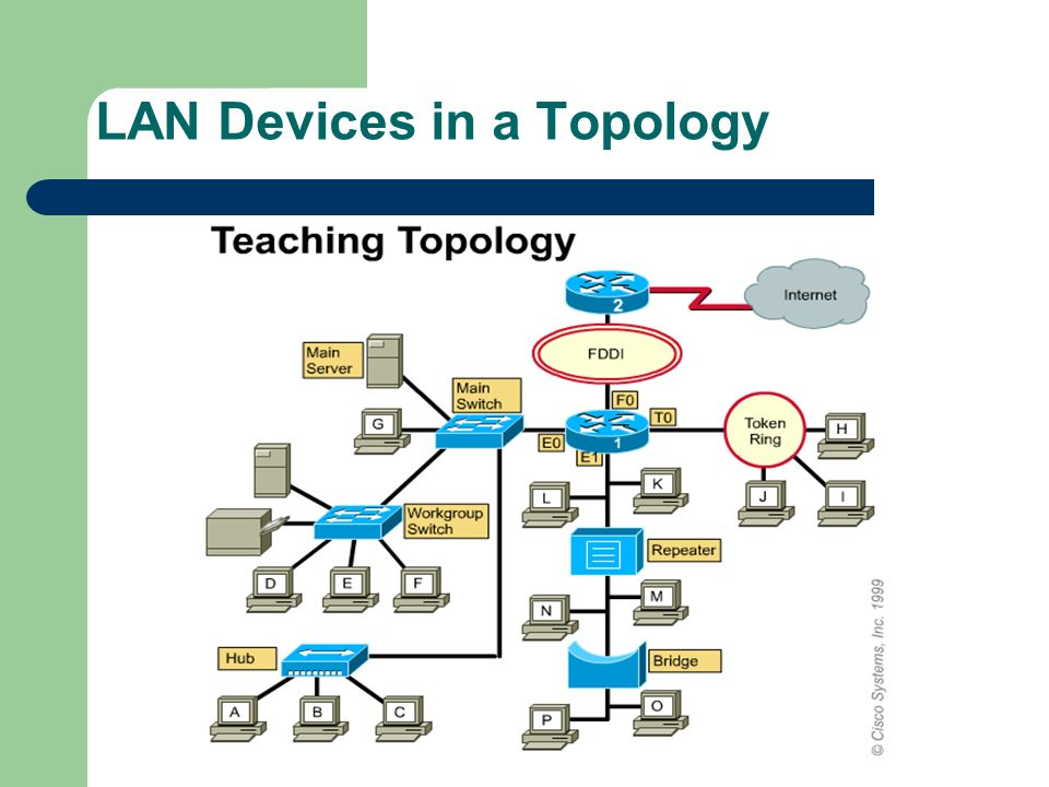 Local area networks topology defines the structure of the network 4 lan publicscrutiny Choice Image