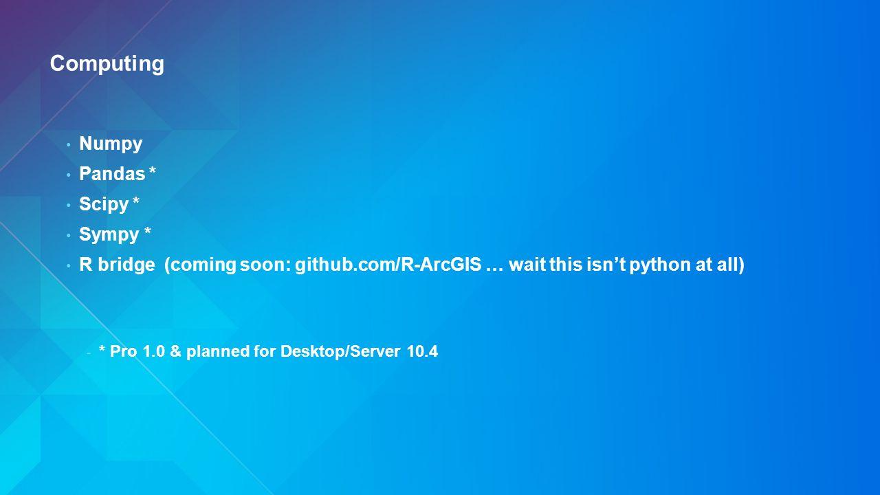 Useful Python Libraries Ghislain Prince  This presentation