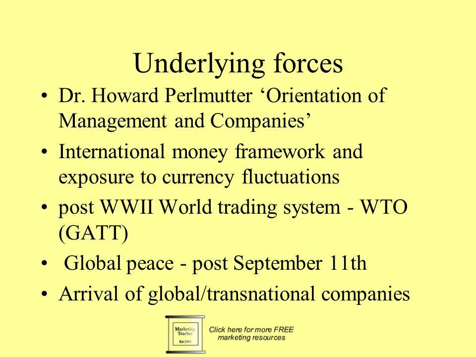 features of international marketing