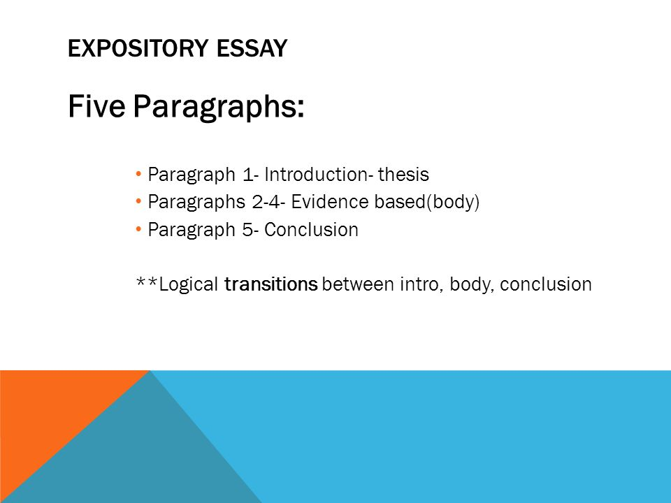 An Essay On English Language  Expository Essay Five Paragraphs Paragraph  Introduction Thesis  Paragraphs  Evidence Basedbody Paragraph  Conclusion Logical  Transitions  Write My Essay Paper also Fifth Business Essay Four Types Of Writing Expository Essays Descriptive Essays  Thesis Statement Examples Essays
