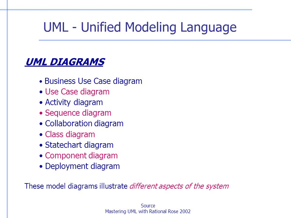 Source mastering uml with rational rose 2002 information system 12 source ccuart Image collections