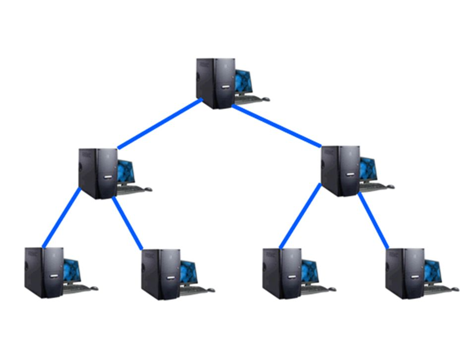 importance of wide area network
